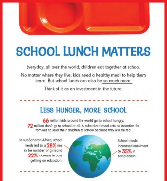 school-lunch-infographic-top